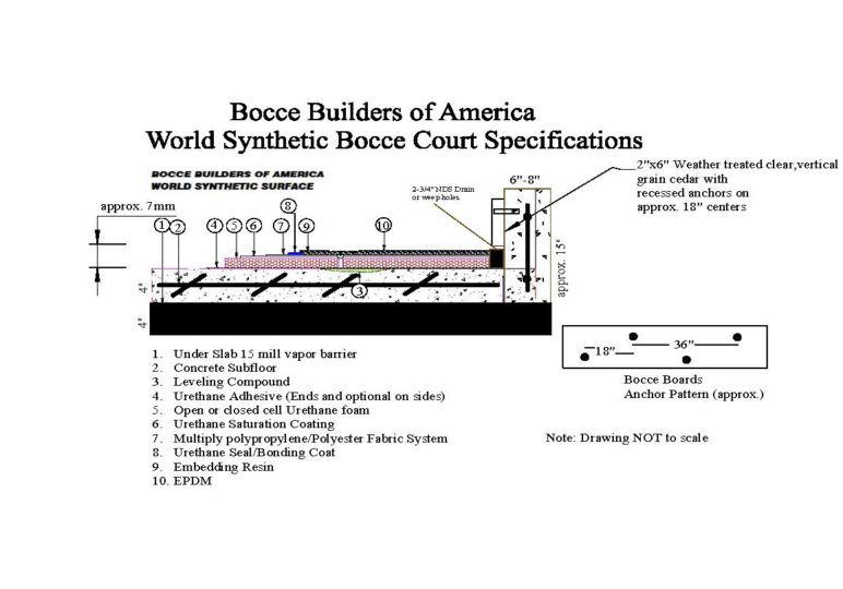 World Synthetic Bocce Surface Cross Section 2