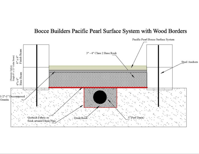 Pacific Pearl Bocce Surface System with Wood Borders